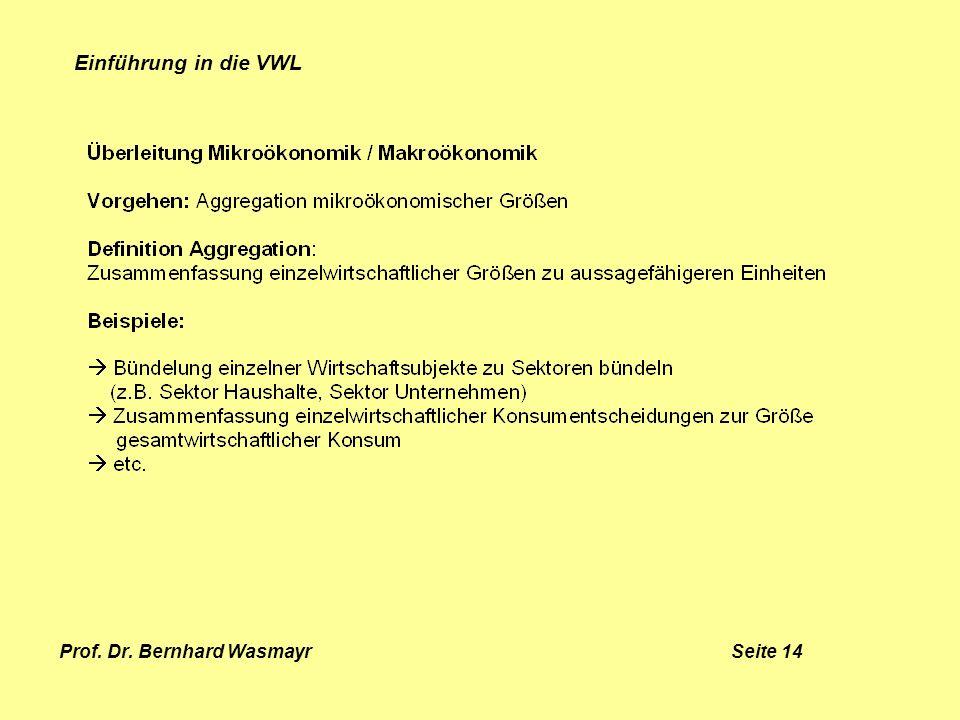 Prof. Dr. Bernhard Wasmayr Seite 14 Einführung in die VWL