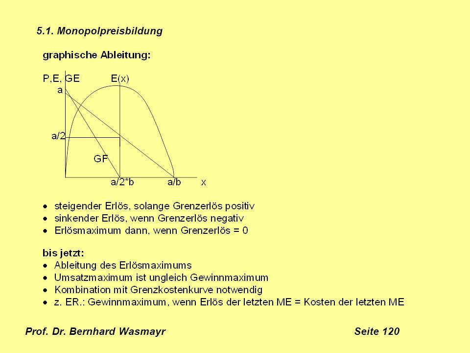 Prof. Dr. Bernhard Wasmayr Seite 120 5.1. Monopolpreisbildung