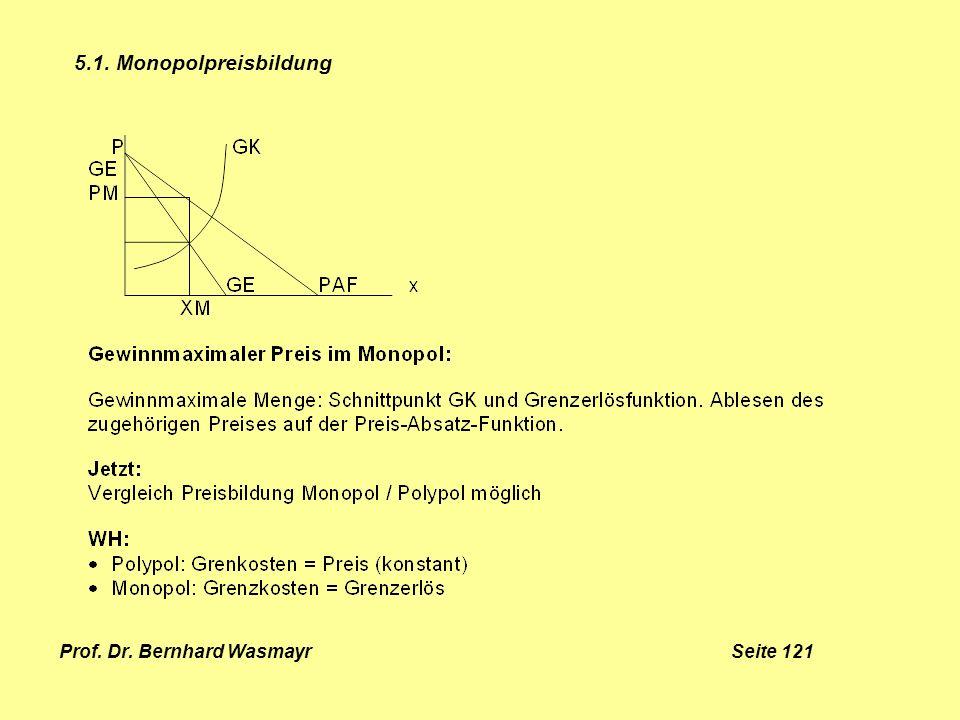 Prof. Dr. Bernhard Wasmayr Seite 121 5.1. Monopolpreisbildung