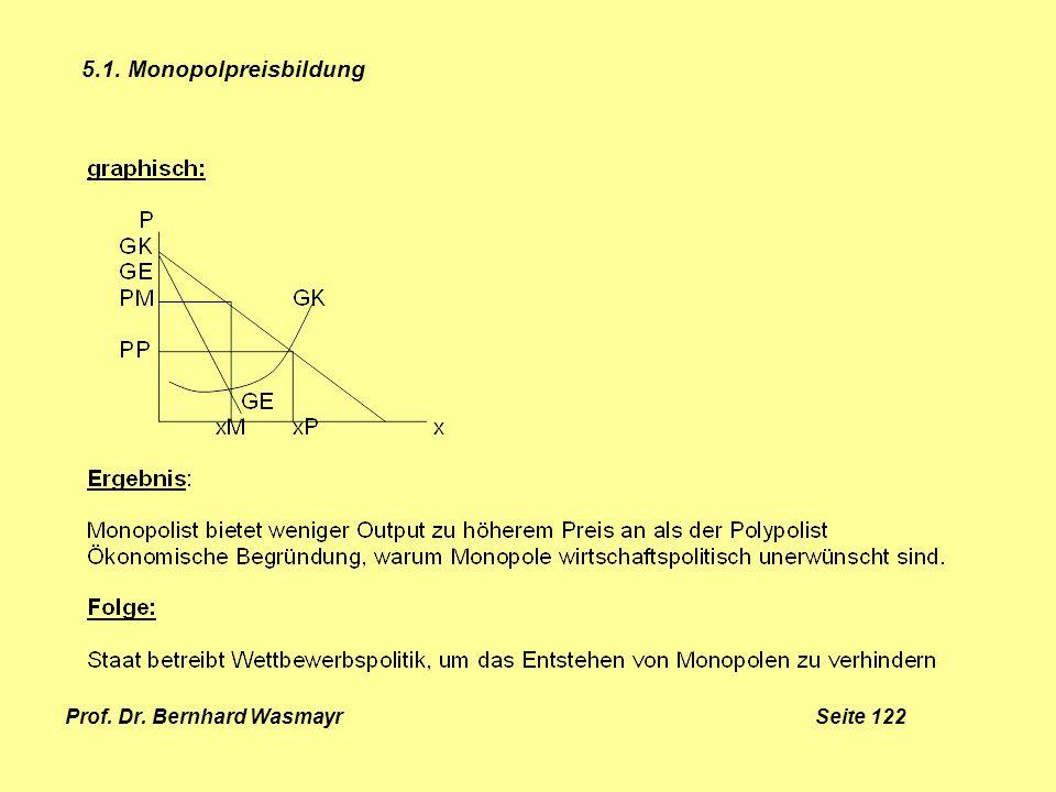 Prof. Dr. Bernhard Wasmayr Seite 122 5.1. Monopolpreisbildung