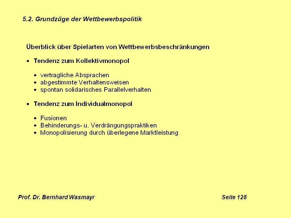 Prof. Dr. Bernhard Wasmayr Seite 128 5.2. Grundzüge der Wettbewerbspolitik
