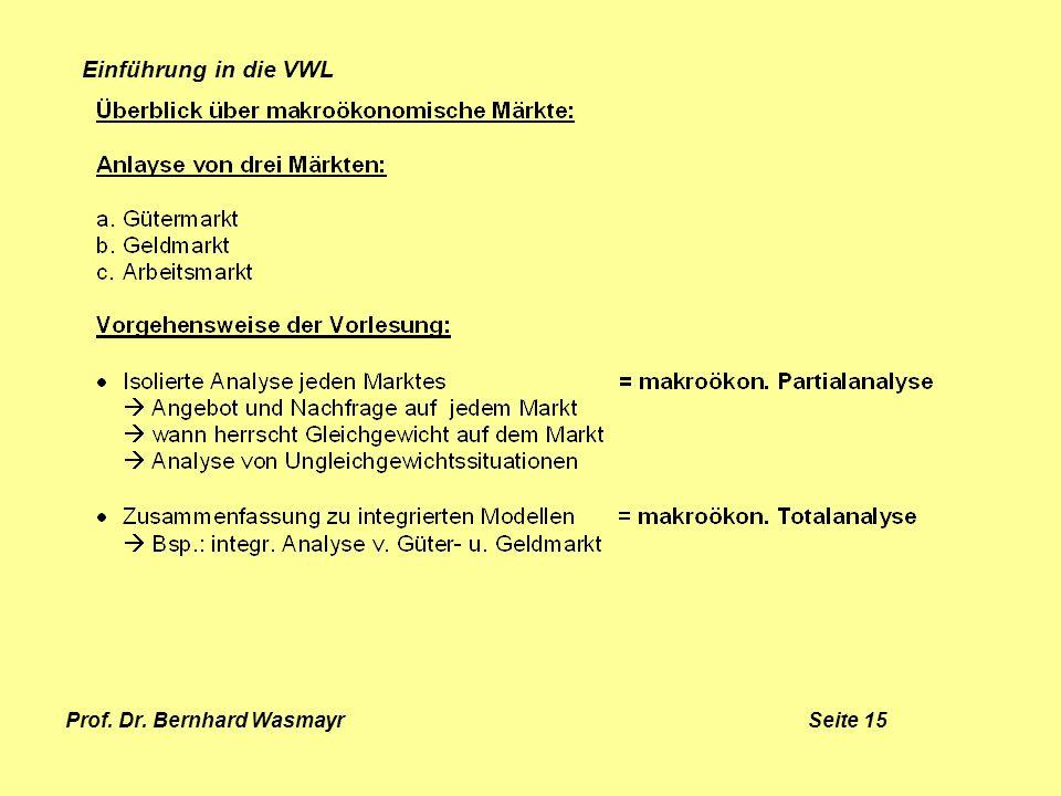 Prof. Dr. Bernhard Wasmayr Seite 15 Einführung in die VWL