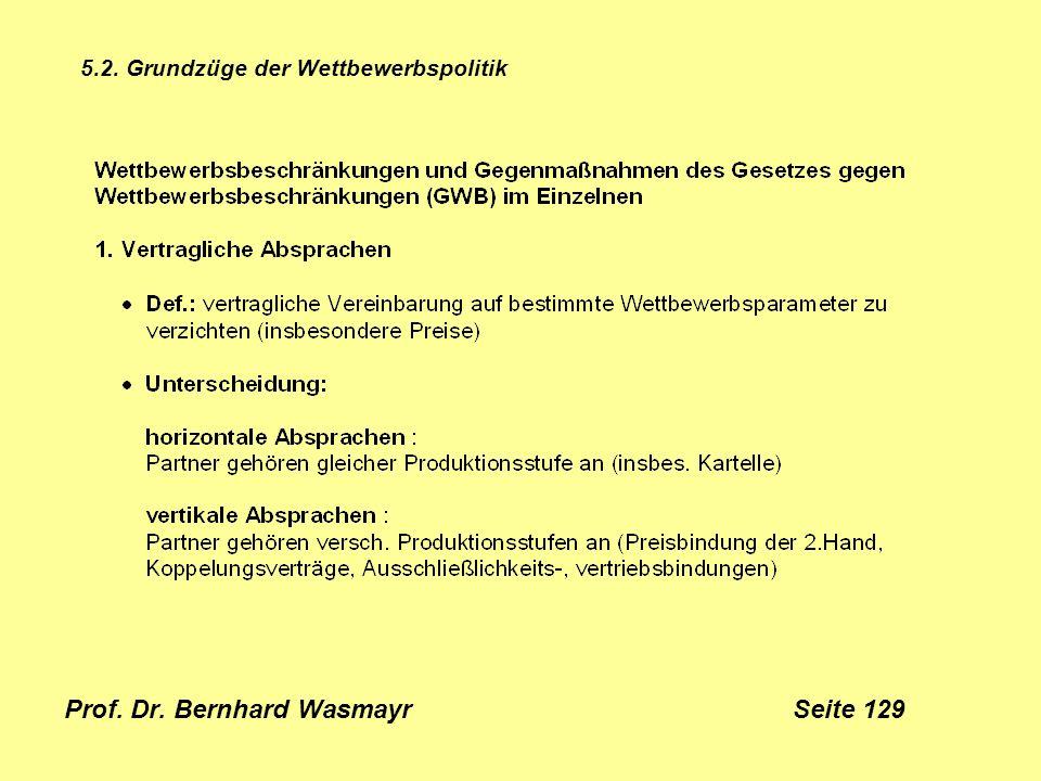 Prof. Dr. Bernhard Wasmayr Seite 129 5.2. Grundzüge der Wettbewerbspolitik