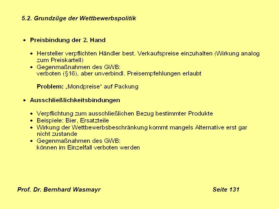 Prof. Dr. Bernhard Wasmayr Seite 131 5.2. Grundzüge der Wettbewerbspolitik