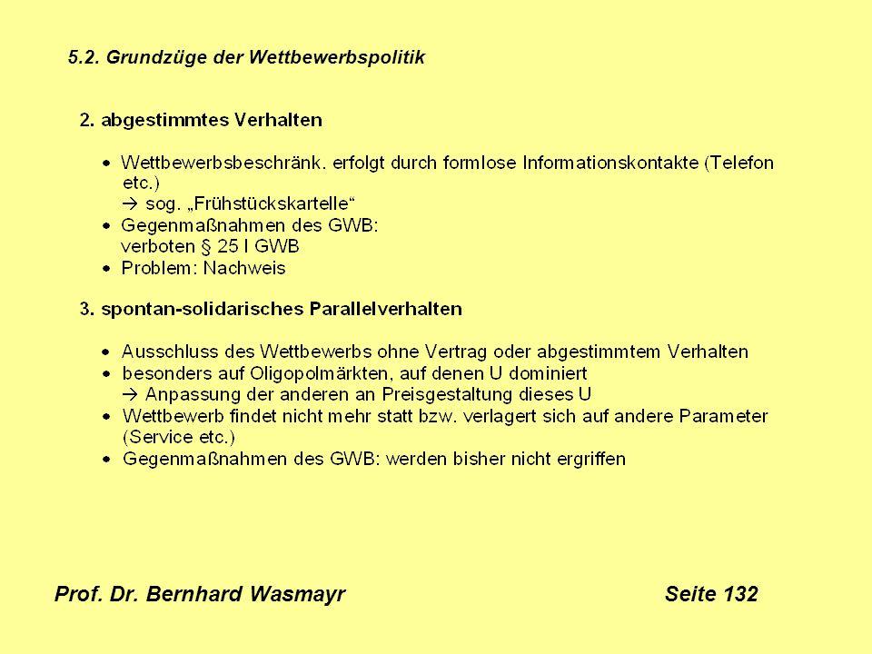 Prof. Dr. Bernhard Wasmayr Seite 132 5.2. Grundzüge der Wettbewerbspolitik