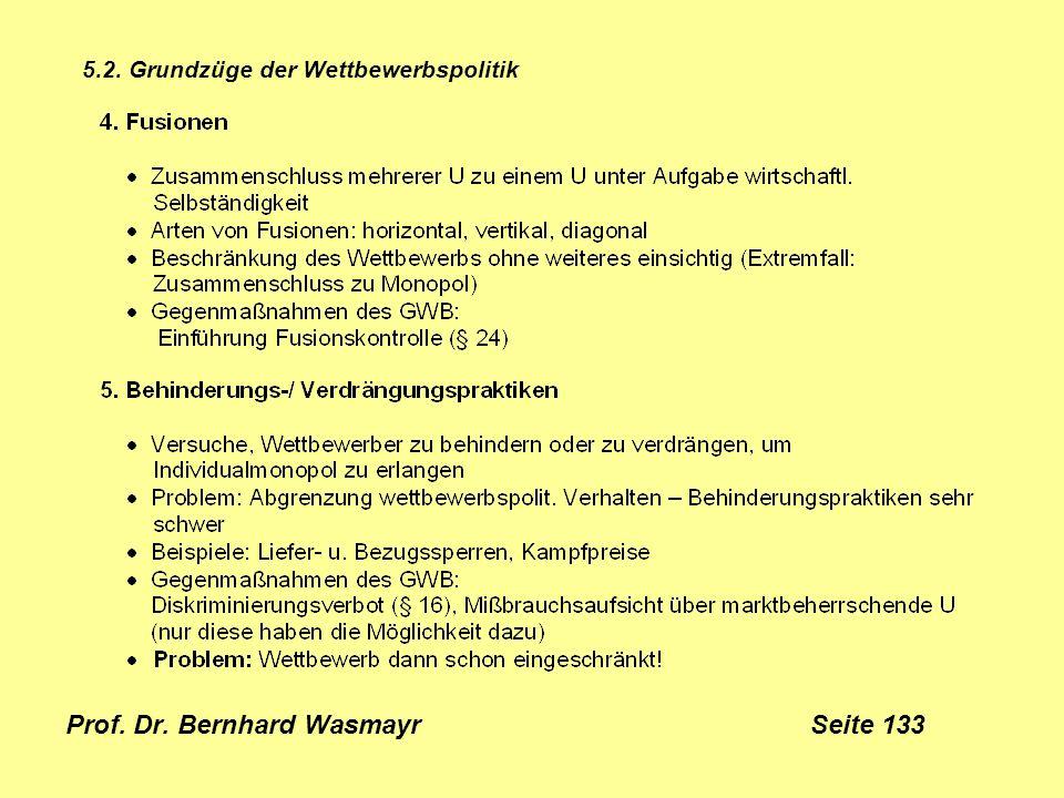 Prof. Dr. Bernhard Wasmayr Seite 133 5.2. Grundzüge der Wettbewerbspolitik