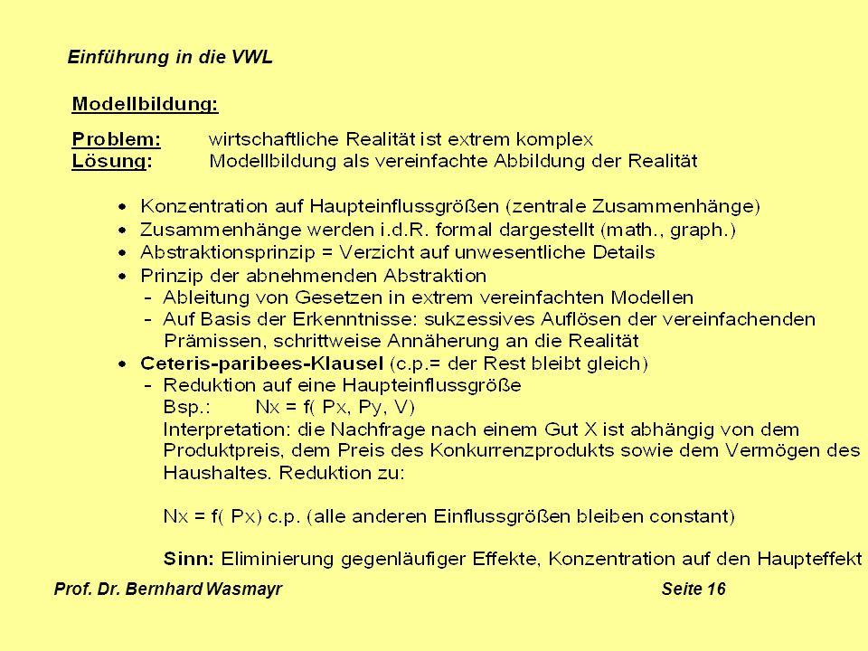 Prof. Dr. Bernhard Wasmayr Seite 16 Einführung in die VWL