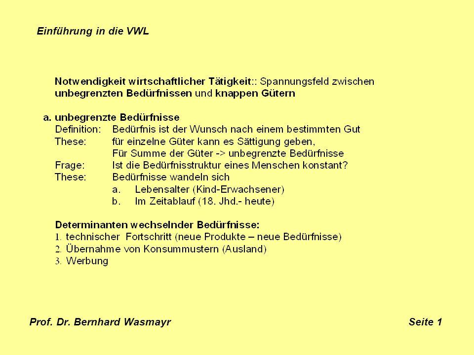 Prof. Dr. Bernhard Wasmayr Seite 1 Einführung in die VWL