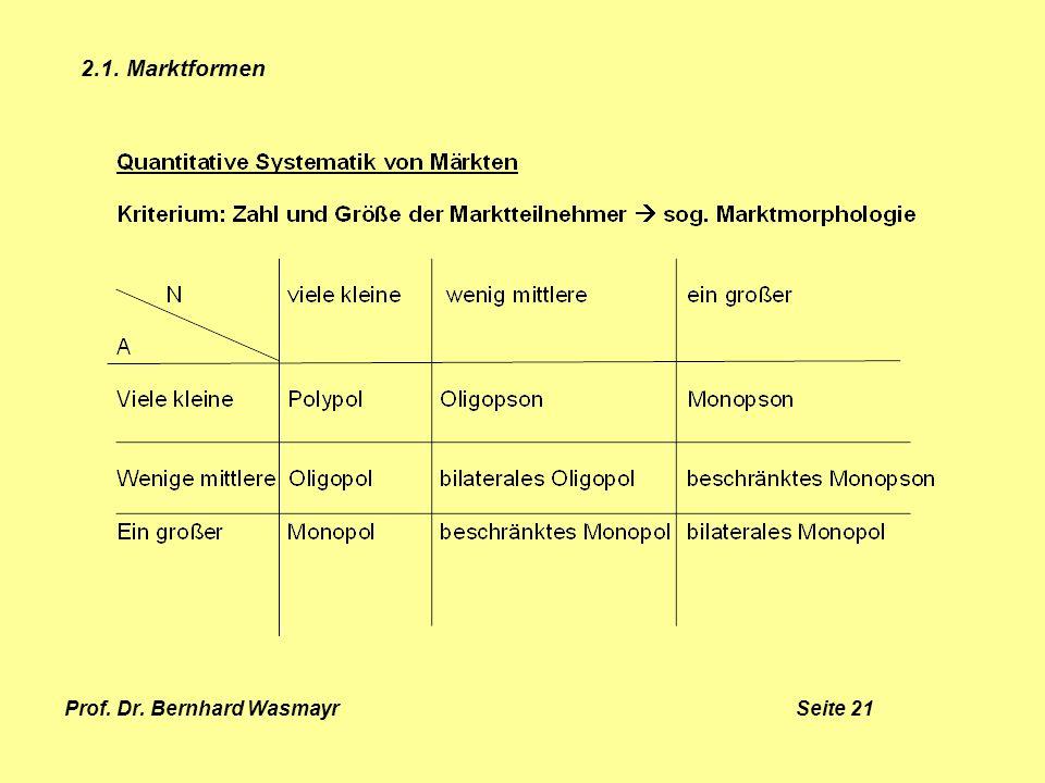Prof. Dr. Bernhard Wasmayr Seite 21 2.1. Marktformen