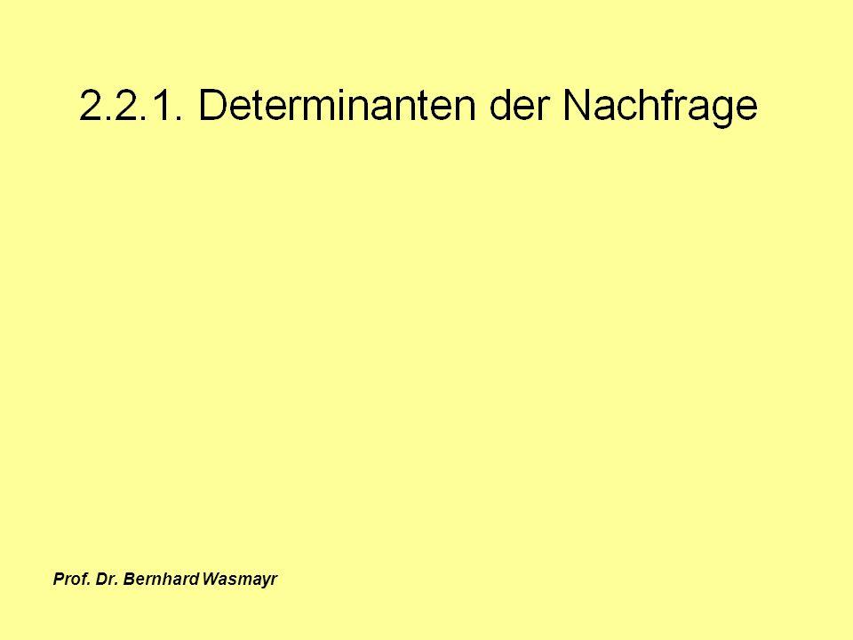 Prof. Dr. Bernhard Wasmayr Seite 22 2.2.1. Determinanten der Nachfrage