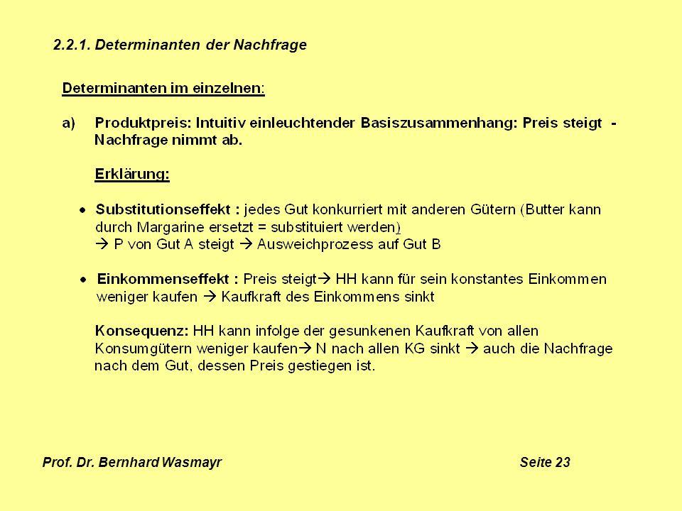 Prof. Dr. Bernhard Wasmayr Seite 23 2.2.1. Determinanten der Nachfrage
