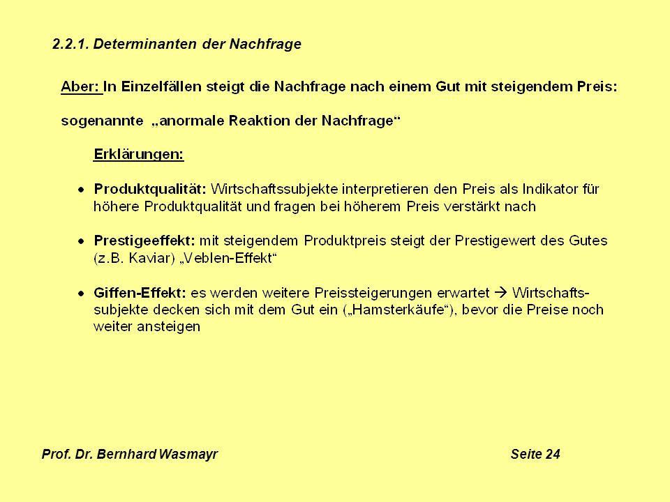 Prof. Dr. Bernhard Wasmayr Seite 24 2.2.1. Determinanten der Nachfrage
