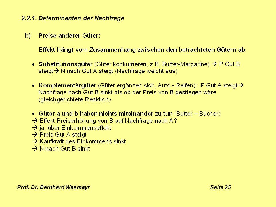 Prof. Dr. Bernhard Wasmayr Seite 25 2.2.1. Determinanten der Nachfrage