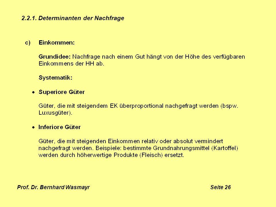 Prof. Dr. Bernhard Wasmayr Seite 26 2.2.1. Determinanten der Nachfrage