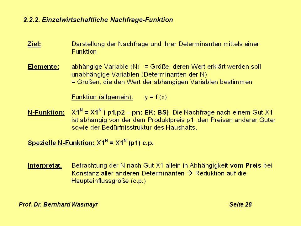 Prof. Dr. Bernhard Wasmayr Seite 28 2.2.2. Einzelwirtschaftliche Nachfrage-Funktion