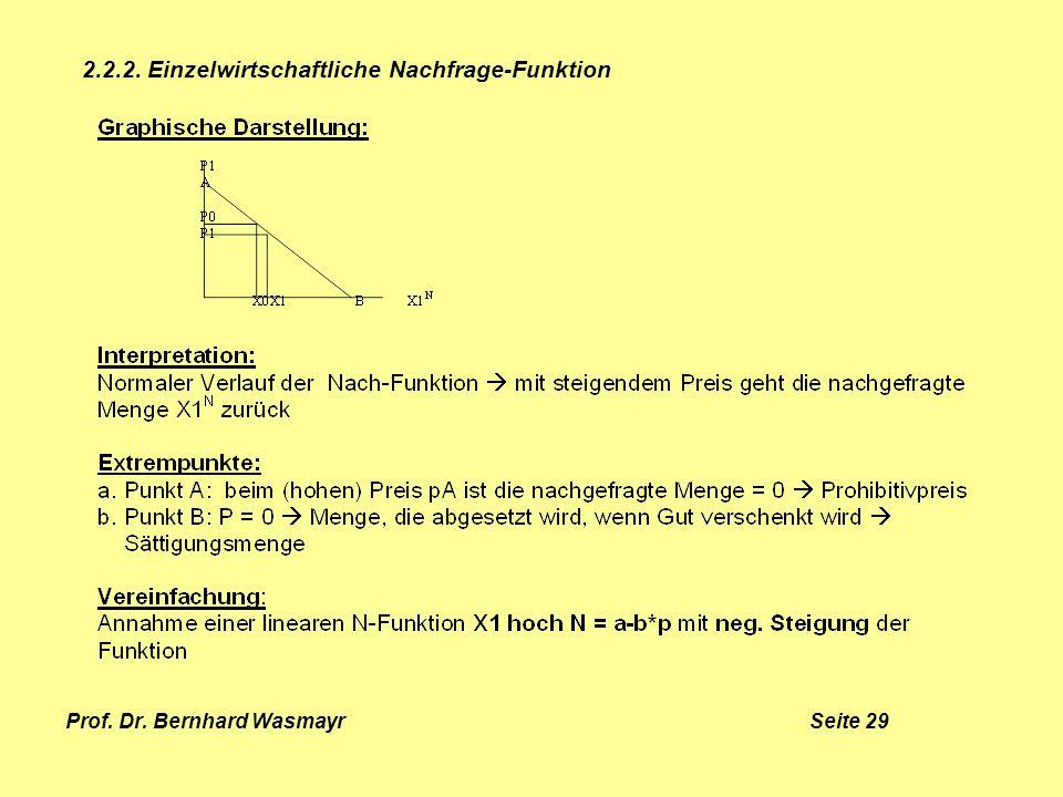 Prof. Dr. Bernhard Wasmayr Seite 29 2.2.2. Einzelwirtschaftliche Nachfrage-Funktion