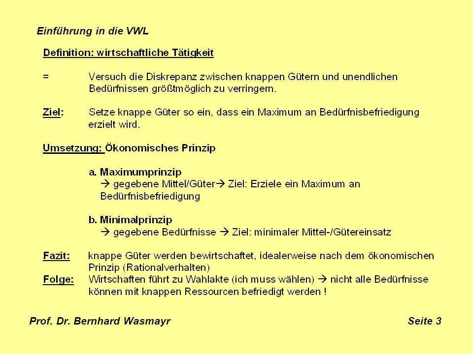 Prof. Dr. Bernhard Wasmayr Seite 3 Einführung in die VWL