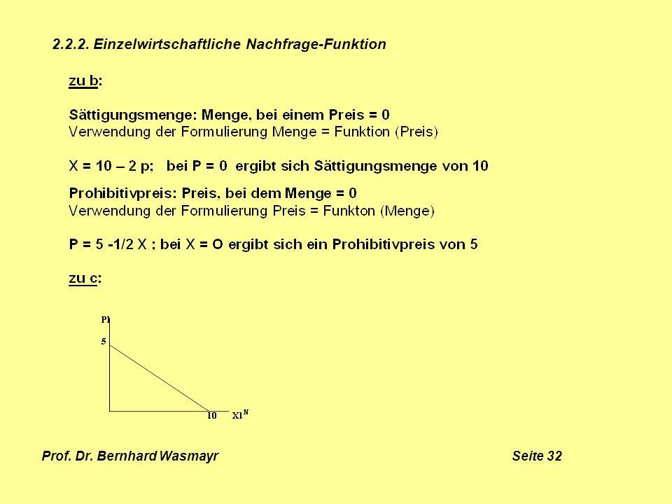 Prof. Dr. Bernhard Wasmayr Seite 32 2.2.2. Einzelwirtschaftliche Nachfrage-Funktion