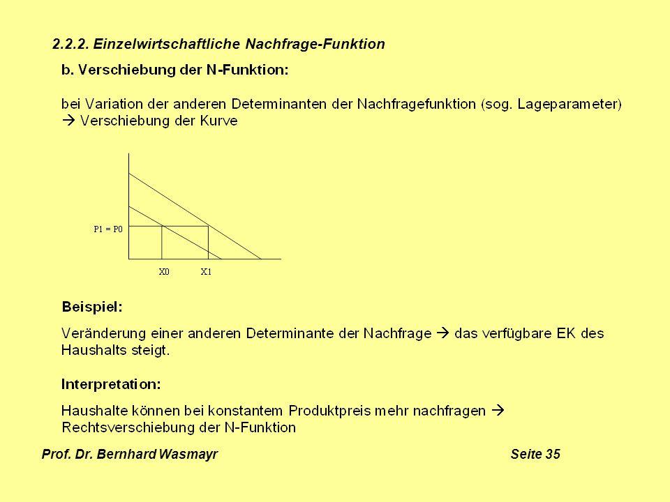 Prof. Dr. Bernhard Wasmayr Seite 35 2.2.2. Einzelwirtschaftliche Nachfrage-Funktion