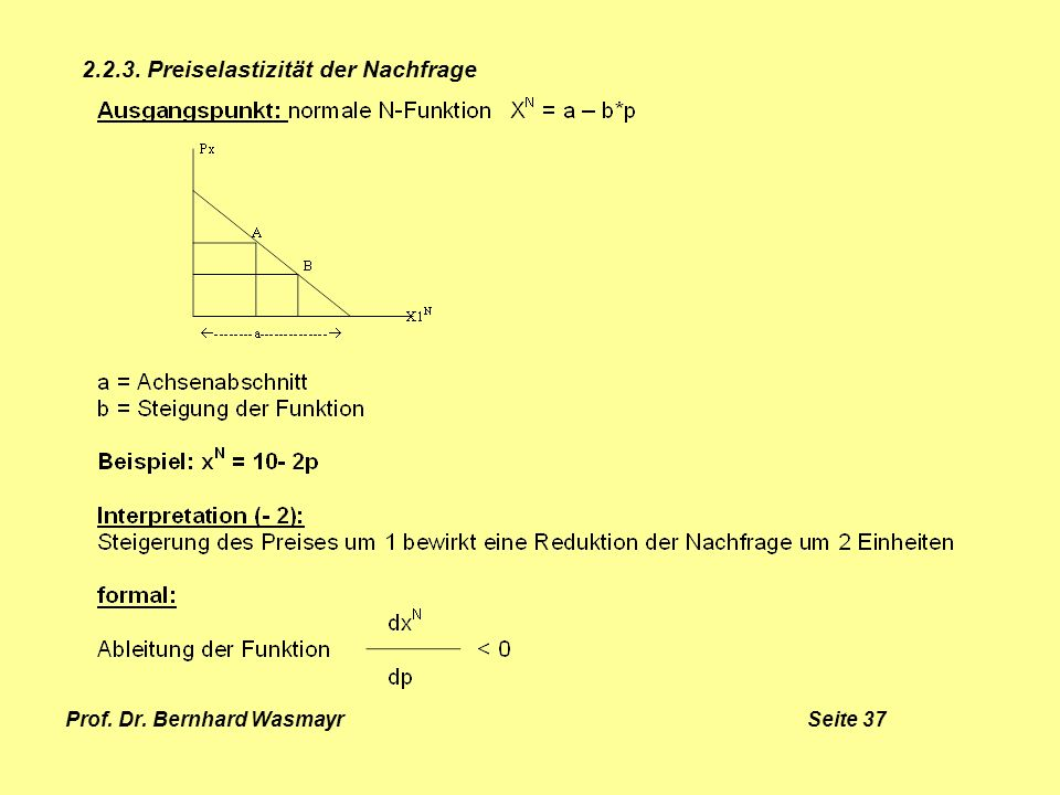 Prof. Dr. Bernhard Wasmayr Seite 37 2.2.3. Preiselastizität der Nachfrage