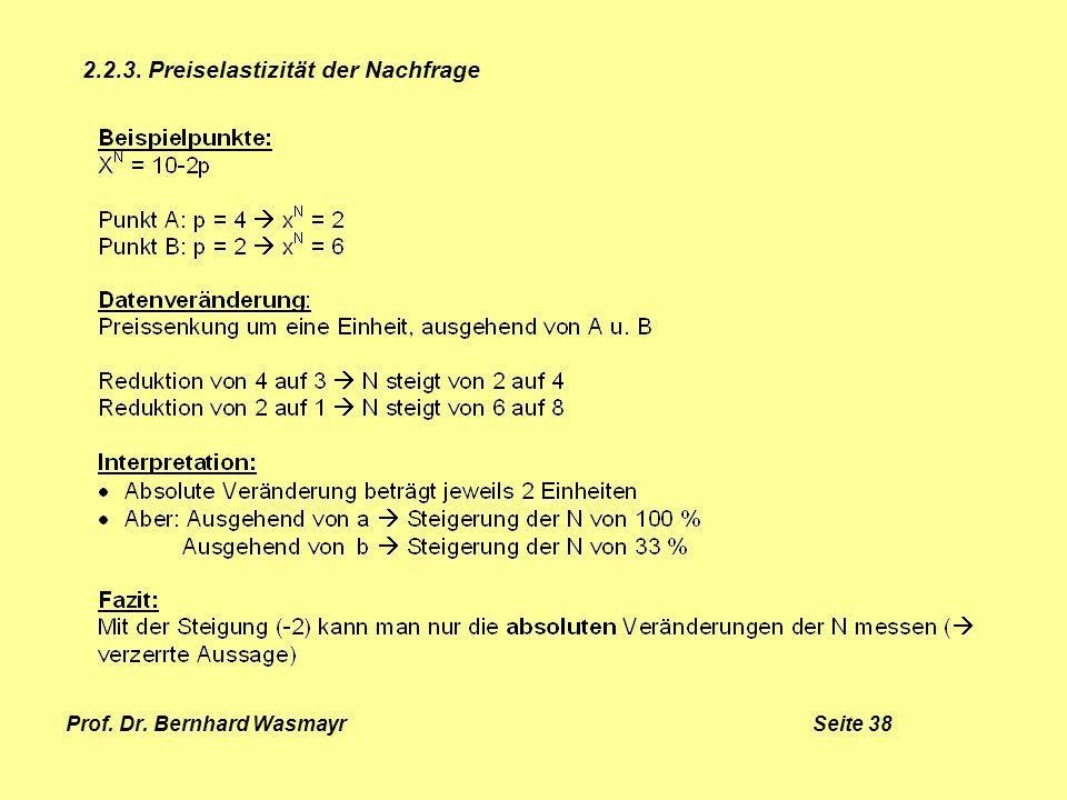 Prof. Dr. Bernhard Wasmayr Seite 38 2.2.3. Preiselastizität der Nachfrage