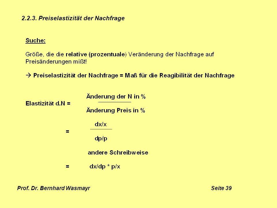 Prof. Dr. Bernhard Wasmayr Seite 39 2.2.3. Preiselastizität der Nachfrage