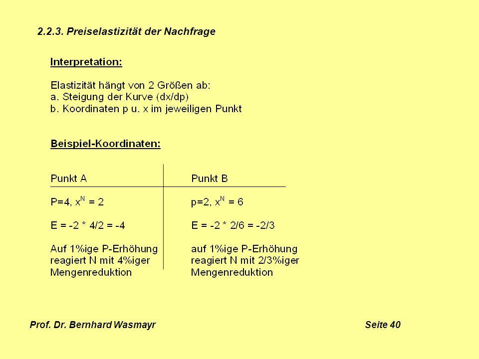 Prof. Dr. Bernhard Wasmayr Seite 40 2.2.3. Preiselastizität der Nachfrage