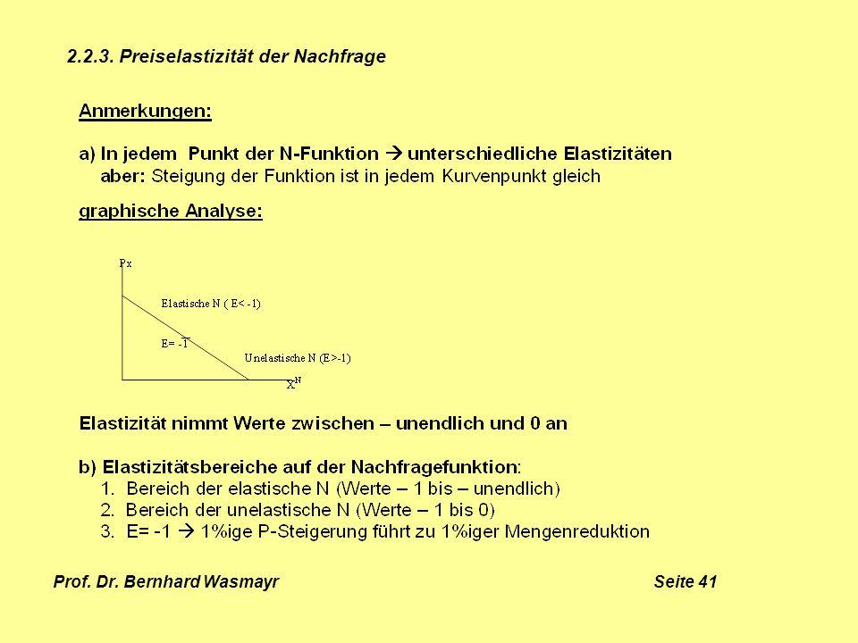 Prof. Dr. Bernhard Wasmayr Seite 41 2.2.3. Preiselastizität der Nachfrage