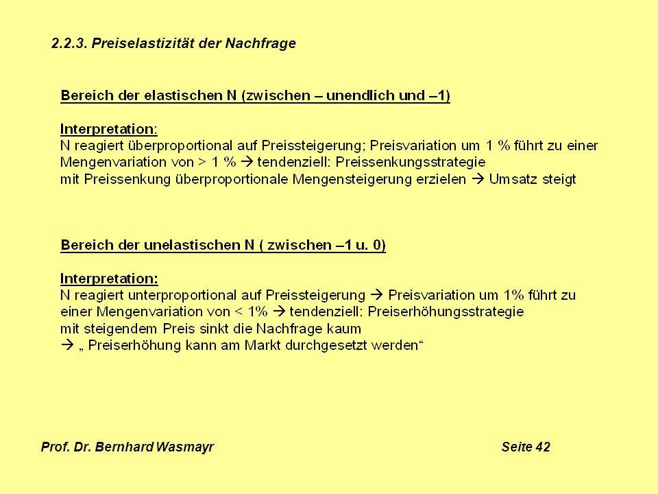 Prof. Dr. Bernhard Wasmayr Seite 42 2.2.3. Preiselastizität der Nachfrage