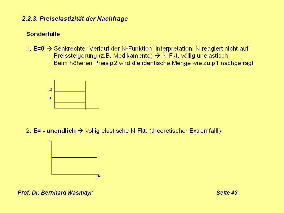Prof. Dr. Bernhard Wasmayr Seite 43 2.2.3. Preiselastizität der Nachfrage