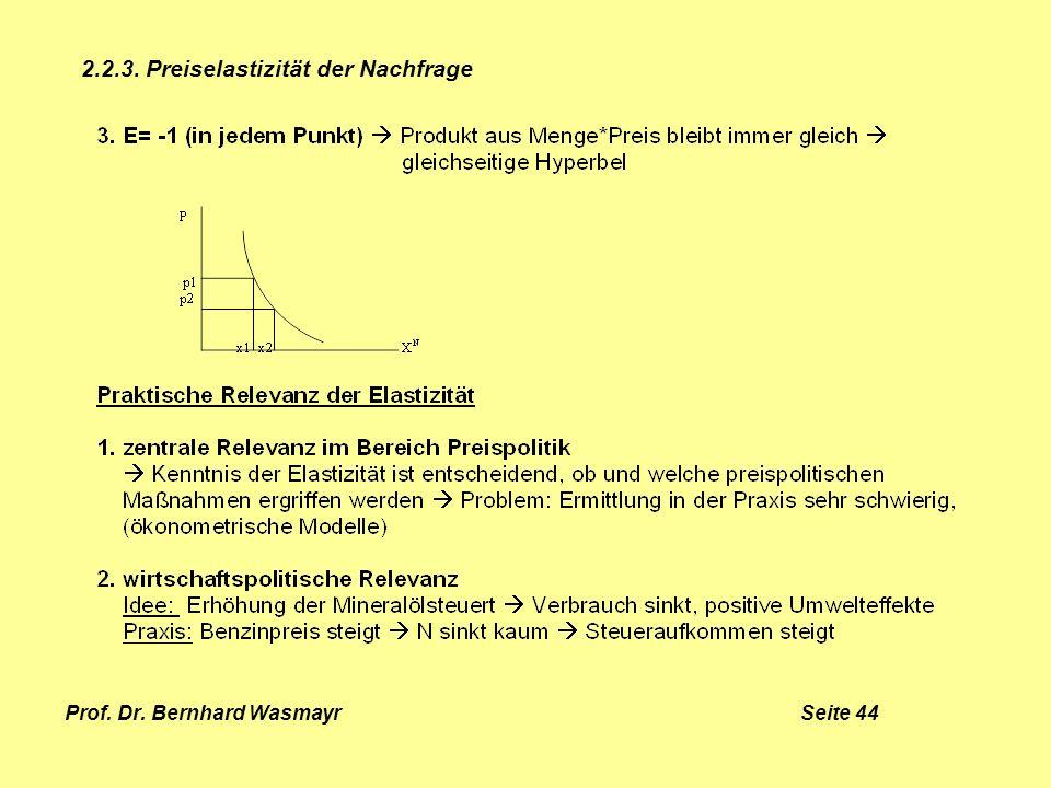 Prof. Dr. Bernhard Wasmayr Seite 44 2.2.3. Preiselastizität der Nachfrage