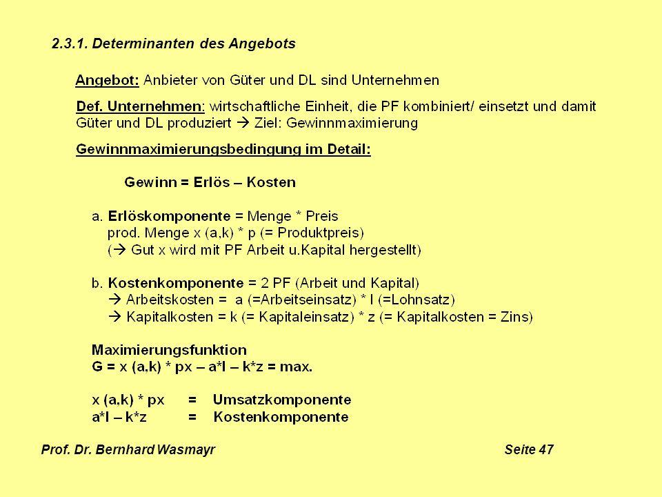 Prof. Dr. Bernhard Wasmayr Seite 47 2.3.1. Determinanten des Angebots