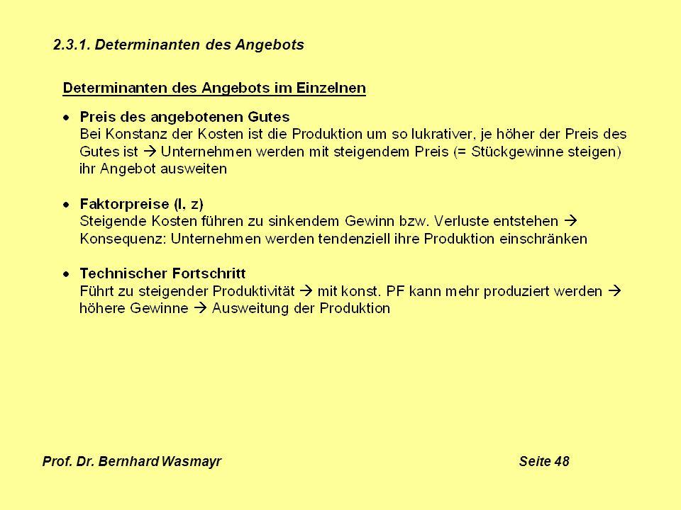 Prof. Dr. Bernhard Wasmayr Seite 48 2.3.1. Determinanten des Angebots