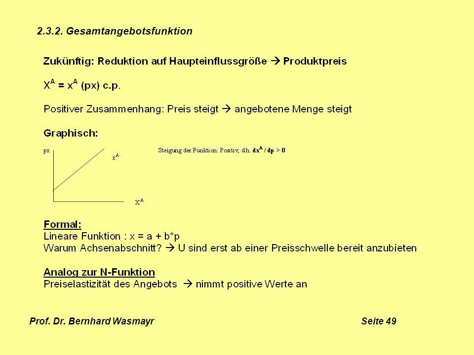 Prof. Dr. Bernhard Wasmayr Seite 49 2.3.2. Gesamtangebotsfunktion