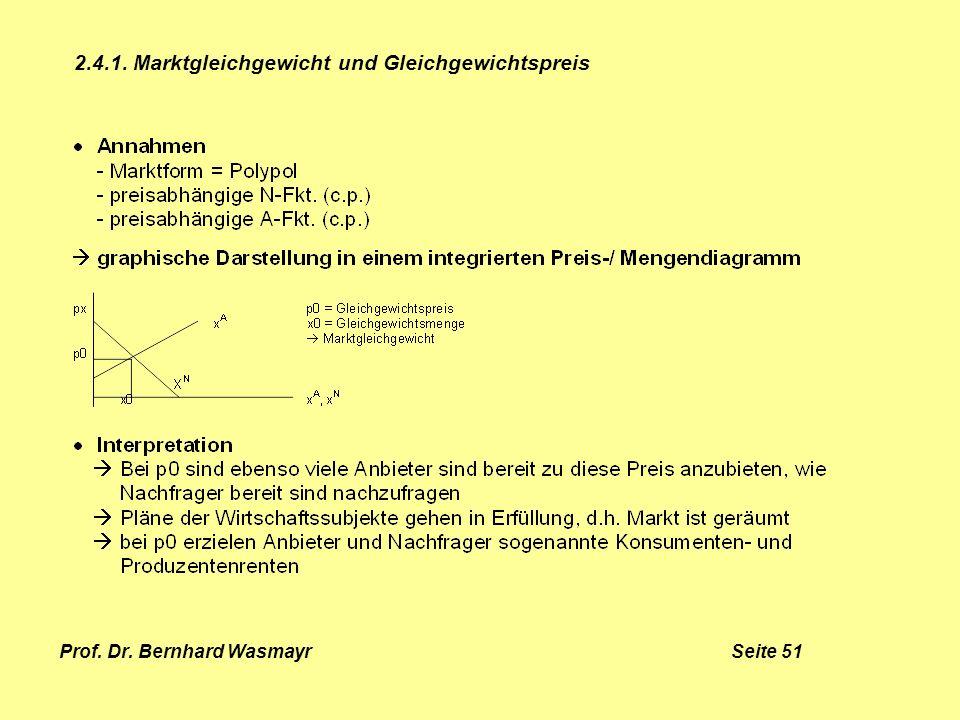 Prof. Dr. Bernhard Wasmayr Seite 51 2.4.1. Marktgleichgewicht und Gleichgewichtspreis