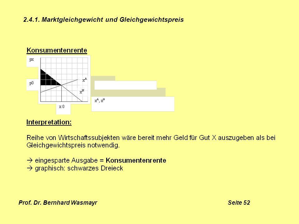 Prof. Dr. Bernhard Wasmayr Seite 52 2.4.1. Marktgleichgewicht und Gleichgewichtspreis