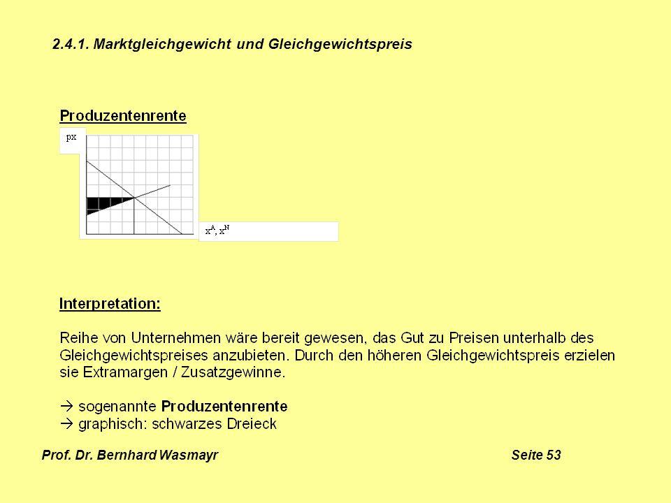 Prof. Dr. Bernhard Wasmayr Seite 53 2.4.1. Marktgleichgewicht und Gleichgewichtspreis
