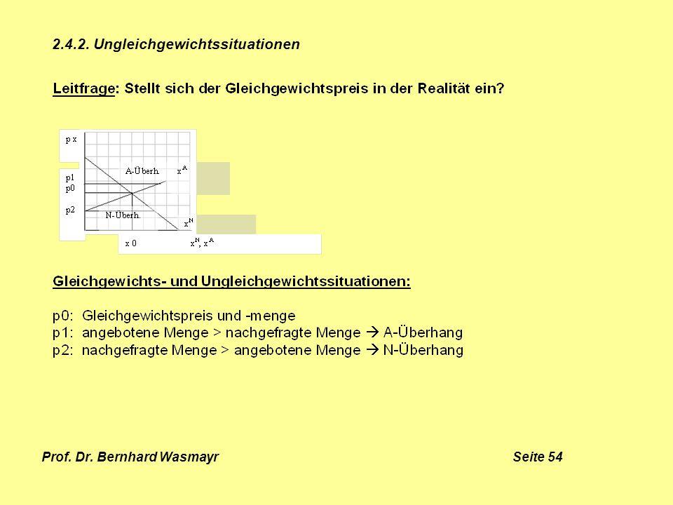 Prof. Dr. Bernhard Wasmayr Seite 54 2.4.2. Ungleichgewichtssituationen