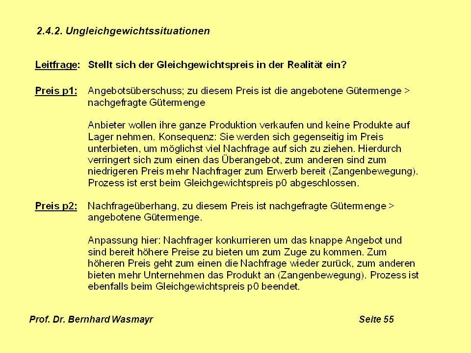 Prof. Dr. Bernhard Wasmayr Seite 55 2.4.2. Ungleichgewichtssituationen