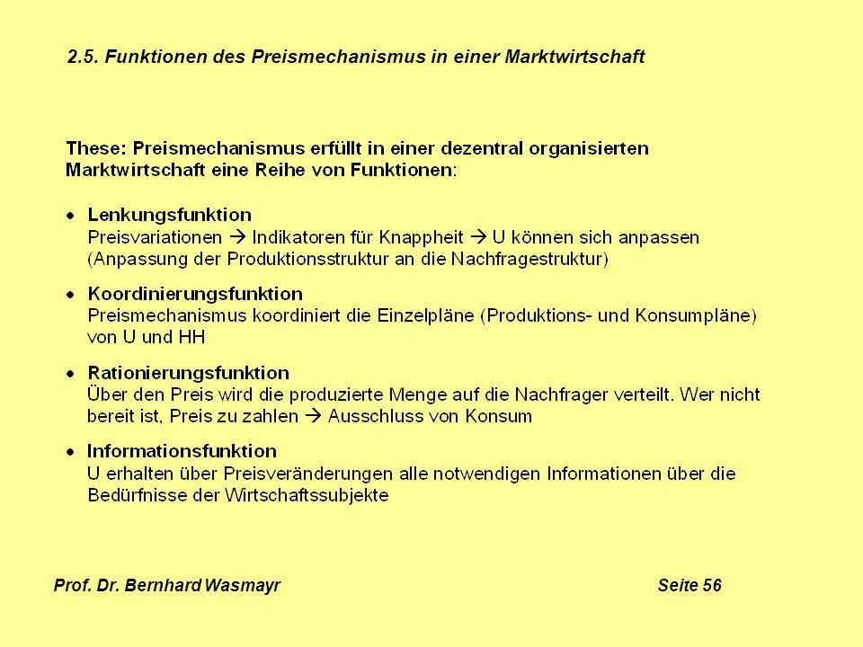 Prof. Dr. Bernhard Wasmayr Seite 56 2.5. Funktionen des Preismechanismus in einer Marktwirtschaft