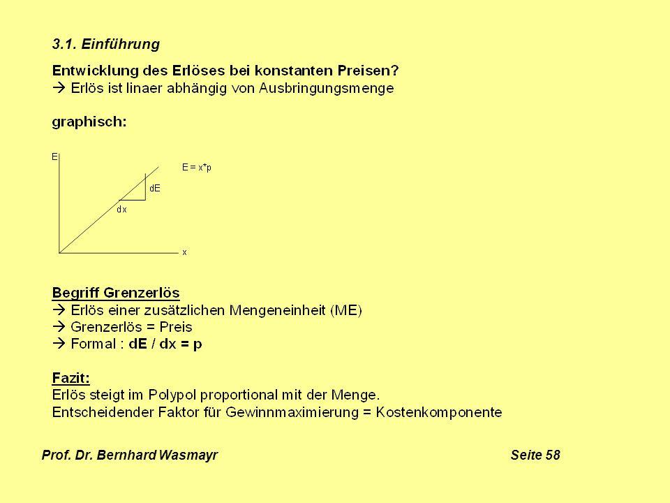 Prof. Dr. Bernhard Wasmayr Seite 58 3.1. Einführung