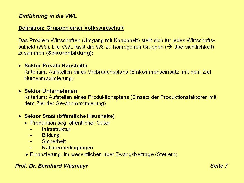 Prof. Dr. Bernhard Wasmayr Seite 7 Einführung in die VWL
