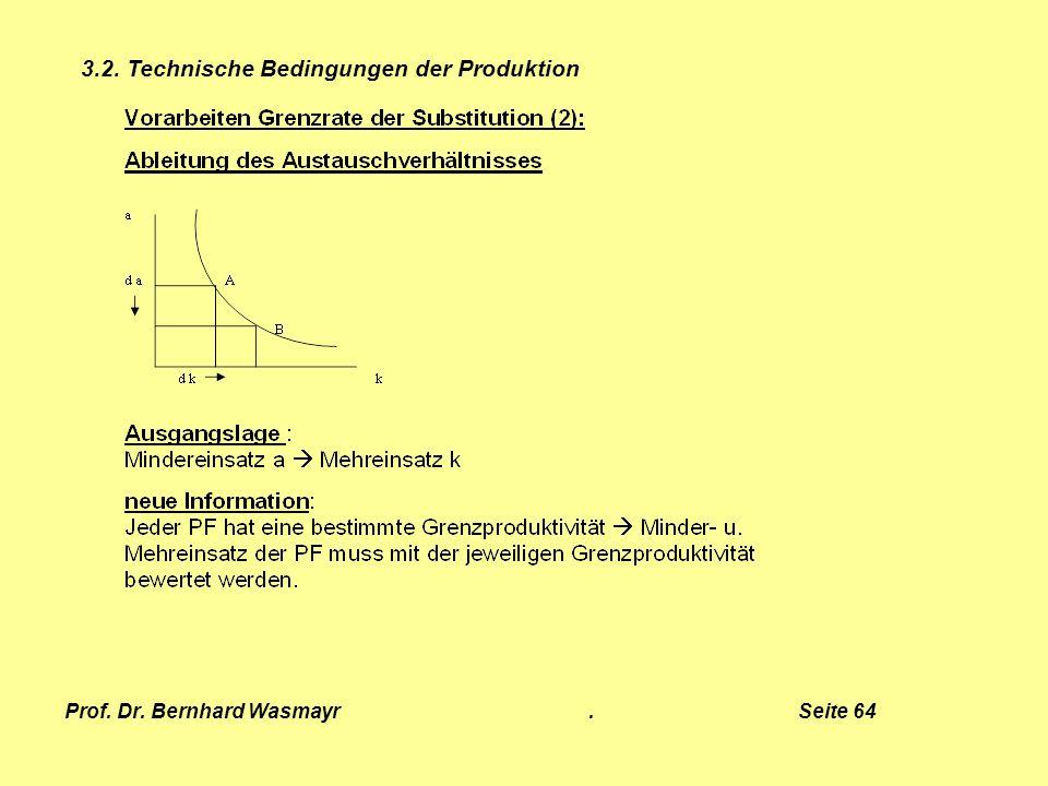 Prof. Dr. Bernhard Wasmayr. Seite 64 3.2. Technische Bedingungen der Produktion