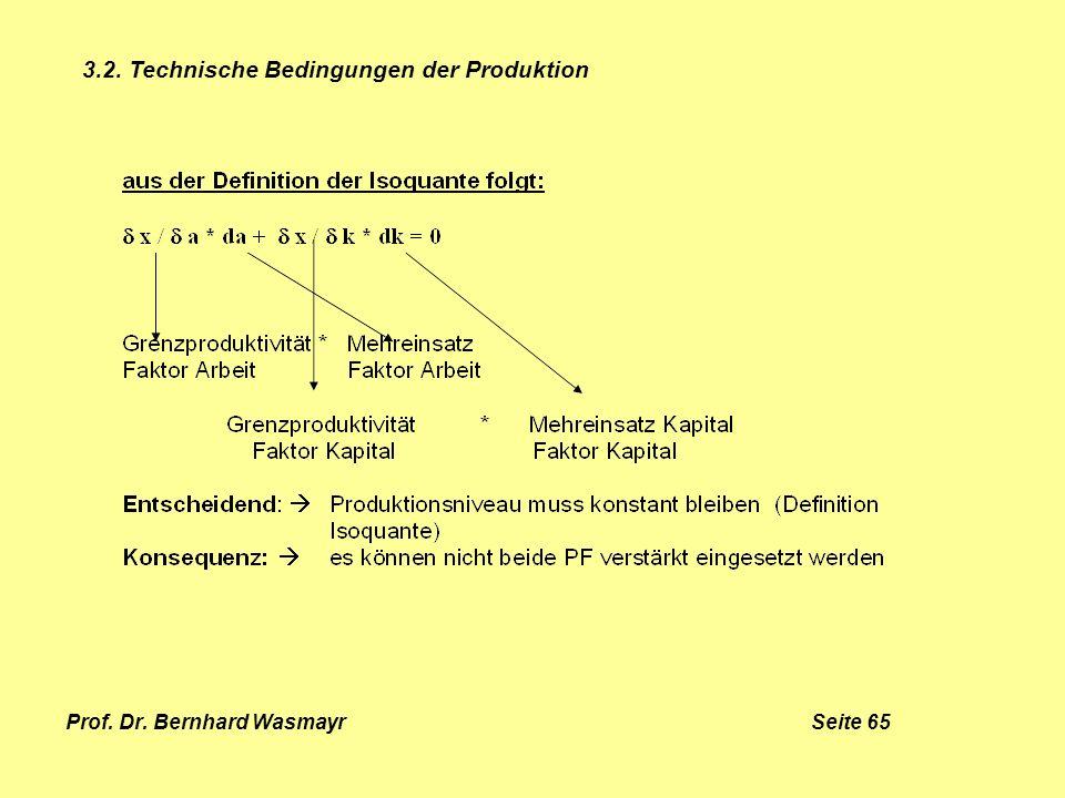 Prof. Dr. Bernhard Wasmayr Seite 65 3.2. Technische Bedingungen der Produktion