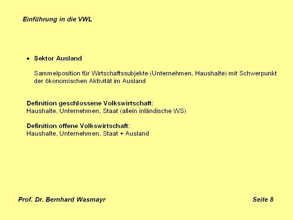 Prof. Dr. Bernhard Wasmayr Seite 8 Einführung in die VWL