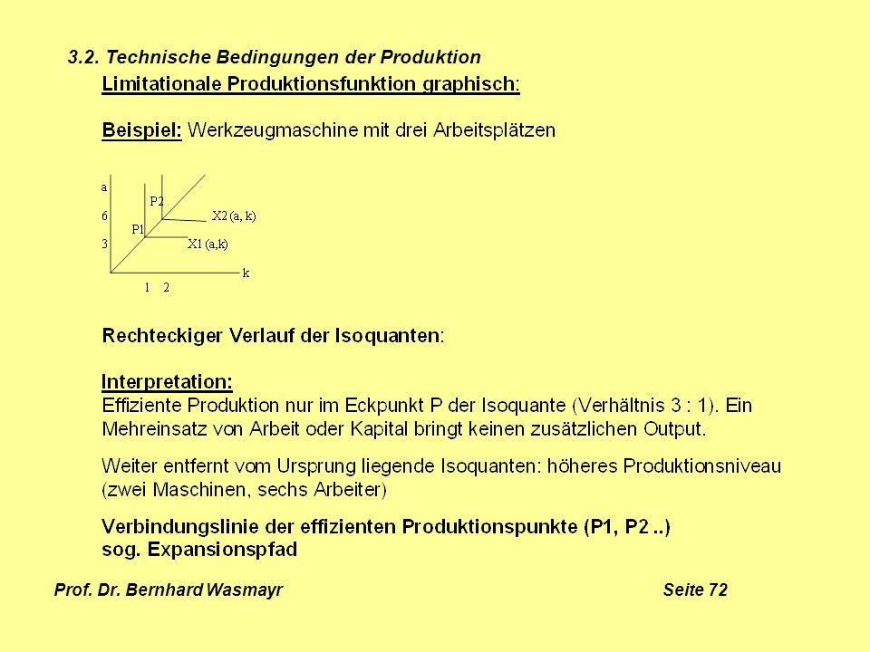 Prof. Dr. Bernhard Wasmayr Seite 72 3.2. Technische Bedingungen der Produktion