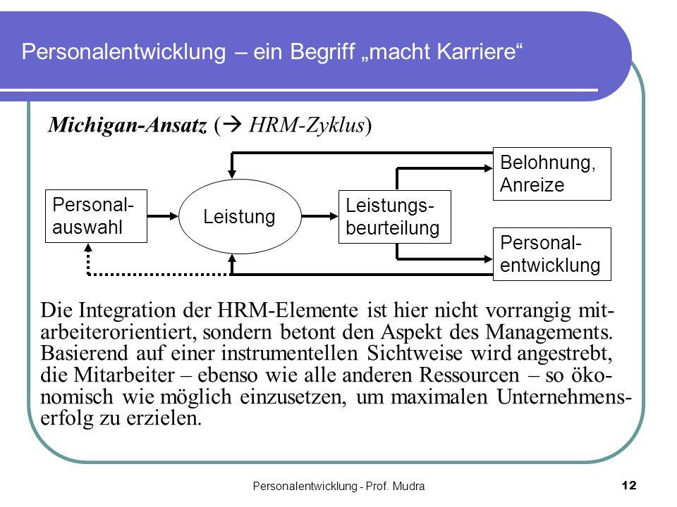 Personalentwicklung - Prof. Mudra12 Personalentwicklung – ein Begriff macht Karriere Michigan-Ansatz ( HRM-Zyklus) Die Integration der HRM-Elemente is