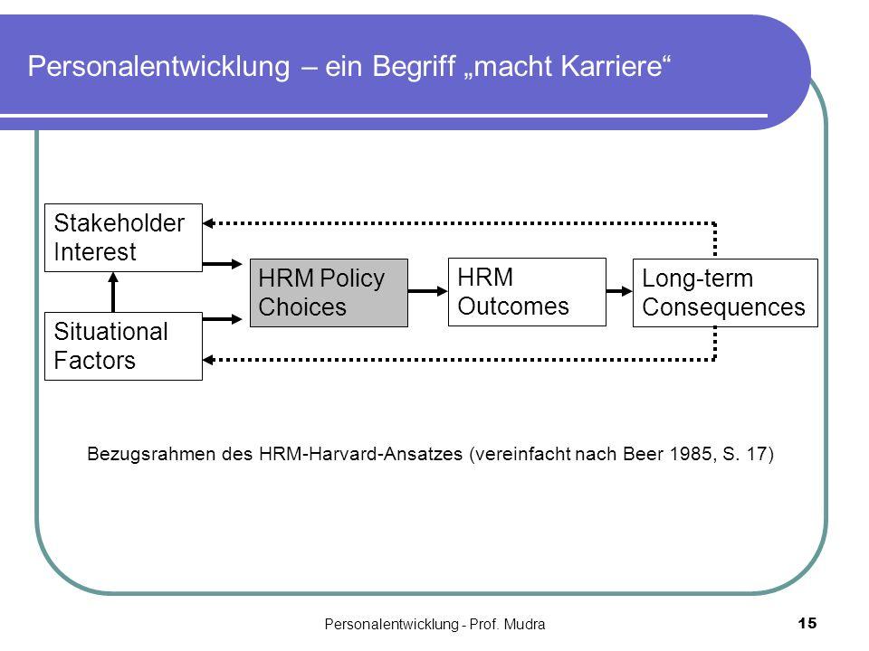 Personalentwicklung - Prof. Mudra15 Personalentwicklung – ein Begriff macht Karriere Bezugsrahmen des HRM-Harvard-Ansatzes (vereinfacht nach Beer 1985