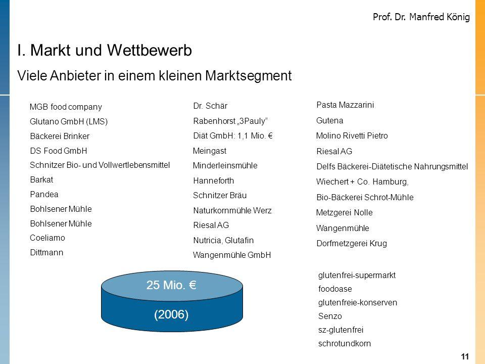 11 Prof. Dr. Manfred König 25 Mio. (2006) Diät GmbH: 1,1 Mio. Dr. Schär Rabenhorst 3Pauly Meingast Minderleinsmühle Hanneforth Naturkornmühle Werz Rie