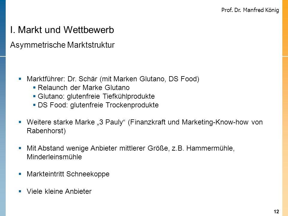 12 Prof. Dr. Manfred König Schär erweitert glutenfreies Produktsortiment durch Akquisition Schär erweitert glutenfreies Produktsortiment durch Akquisi